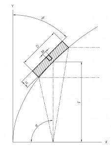 Off-axis-parab univ1-226x300