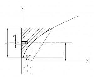 Off-axis-parab univ2-300x247