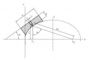 off-axis-ellips univ-300x201